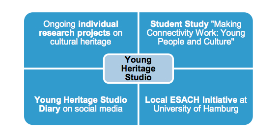 Young Heritage Studio Grafik